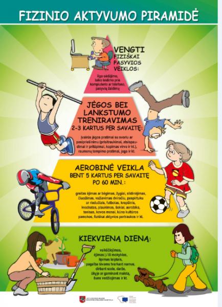 fizinio aktyvumo piramide